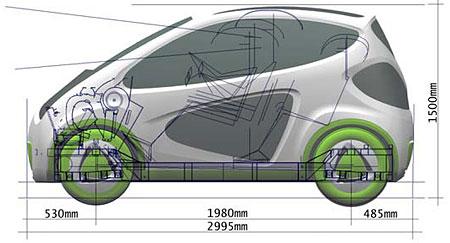 Fiat_Phylla_Concept_2
