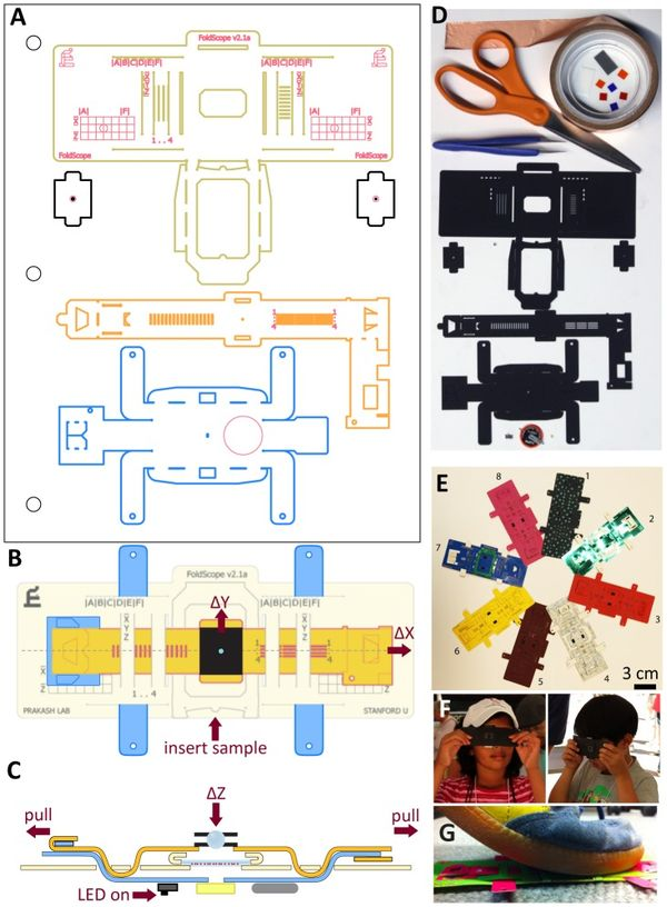 Foldscope-Origami-Based-Paper-Microscope-pone.0098781.g001