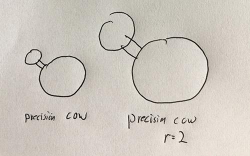 Precision cow