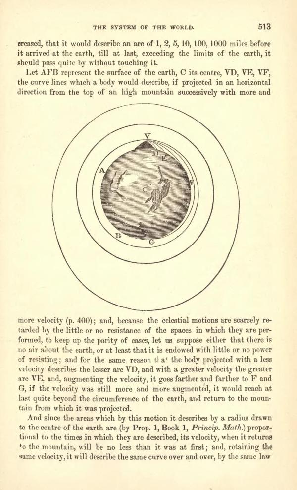 Newton's_Principia