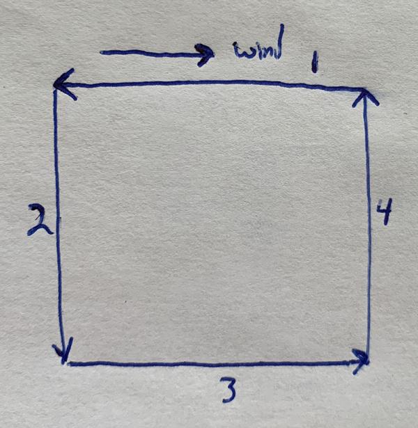 Square-run